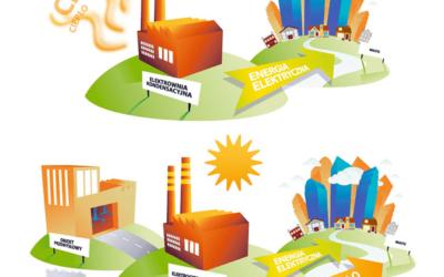 Dofinansowanie: Zmniejszenie emisji zanieczyszczeń – RPO Łódzkiego